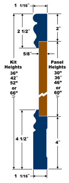 Cross Section of American Beadboard Top Cap molding, Baseboard Molding and Panels showing elevation heights